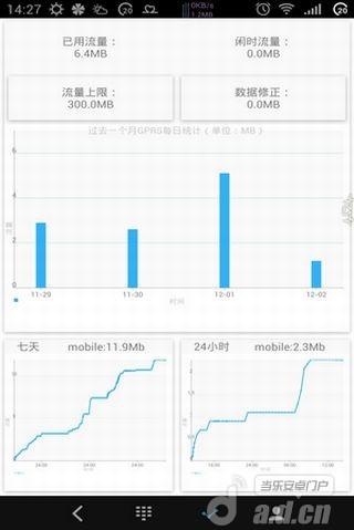 11 款3G 數據監測App,輕鬆控制3G 流量省荷包| T客邦- 我只 ...